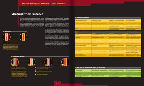 magazine article segment comparing treatment options for Cardiovascular Disease vs. HIV/AIDS